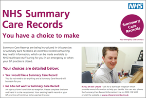 Summary Card Record Information Poster